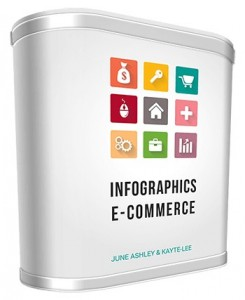 Product picture Infographics eCommerce